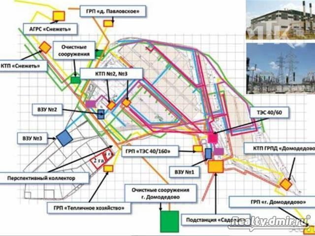 Развитие стройки складского комплекса общей площадью 102 003 м2 в московской области, город домодедово